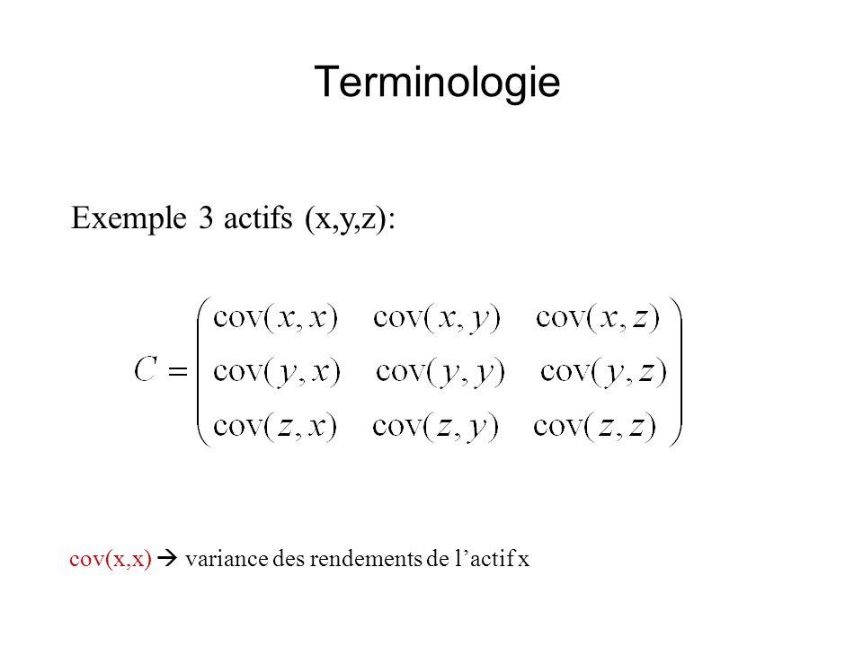 Terminologie Exemple 3 actifs (x,y,z):