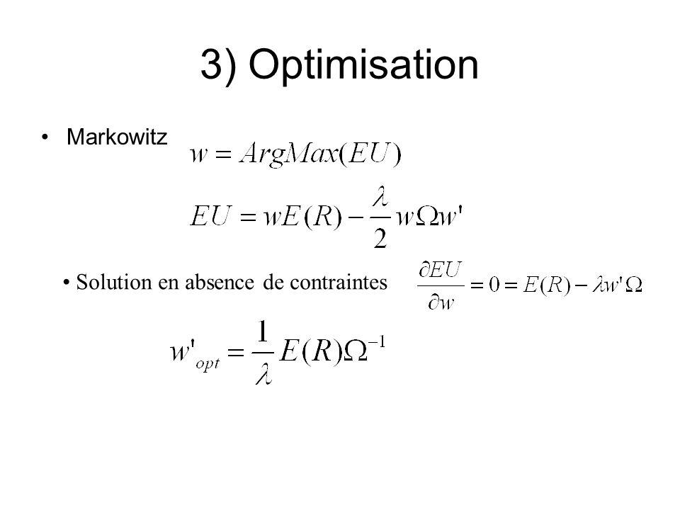 3) Optimisation Markowitz Solution en absence de contraintes
