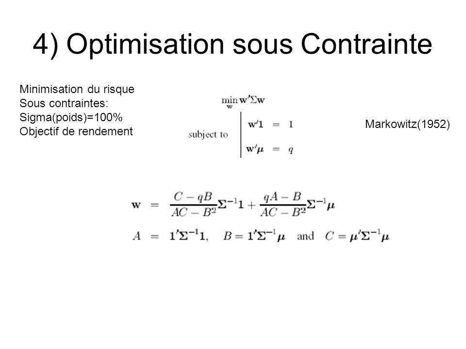 4) Optimisation sous Contrainte