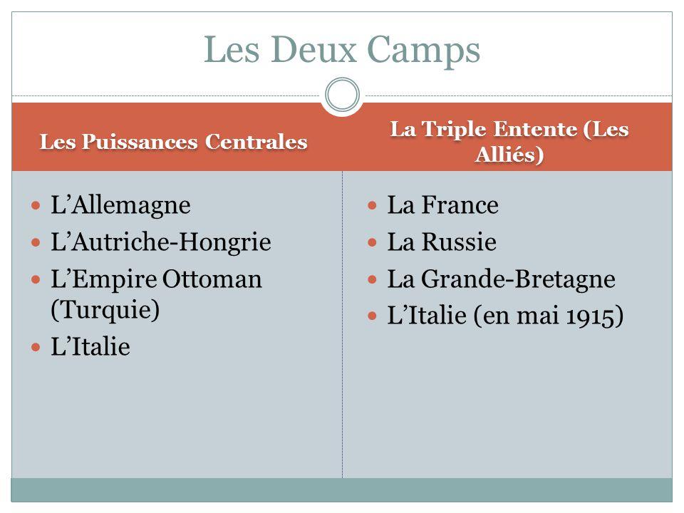 Les Puissances Centrales La Triple Entente (Les Alliés)