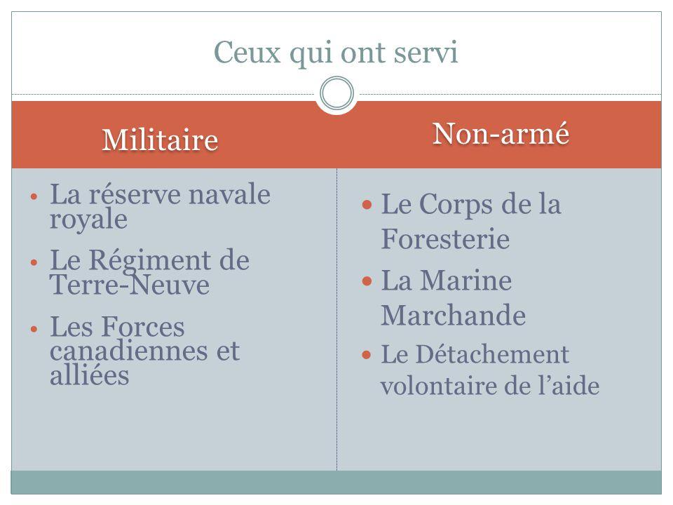 Ceux qui ont servi Militaire Non-armé La réserve navale royale