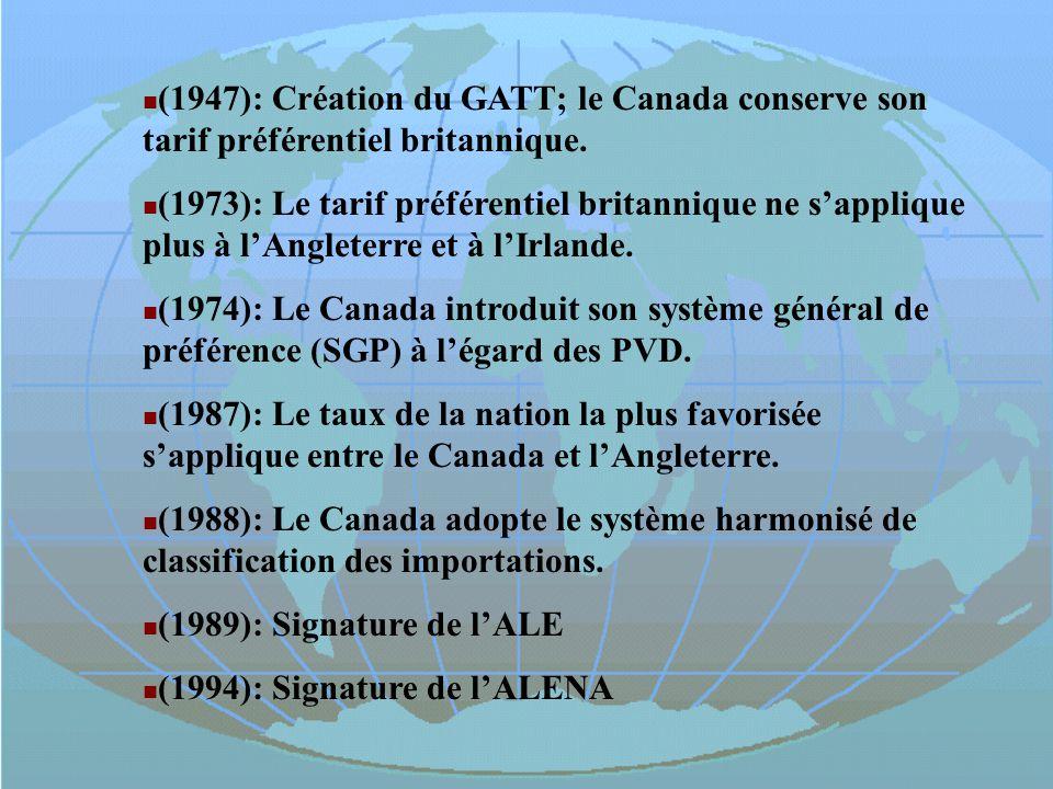 (1994): Signature de l'ALENA