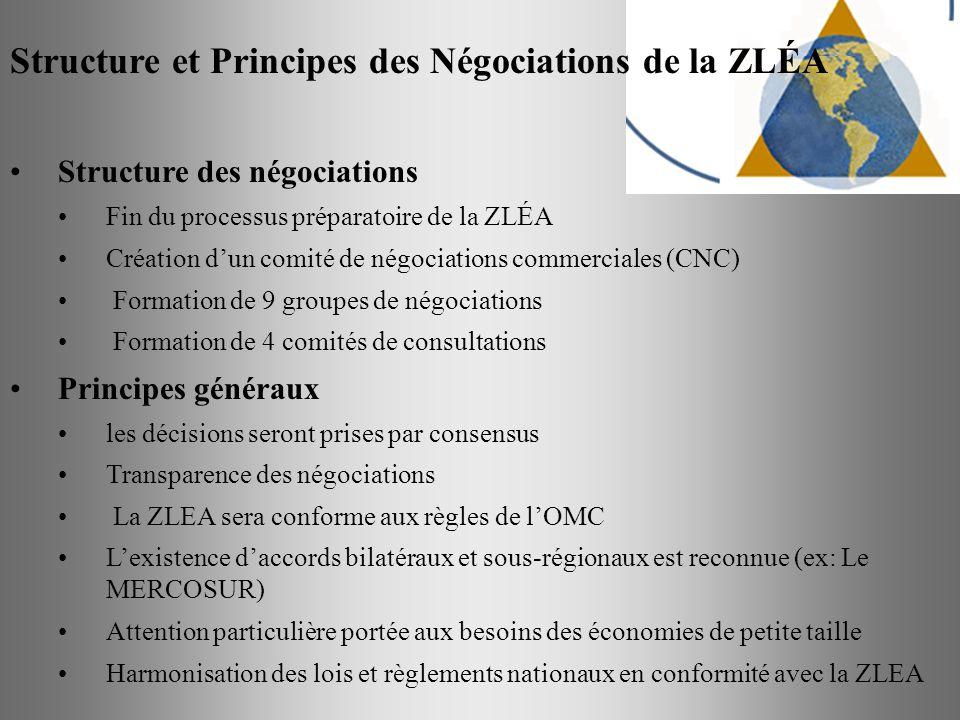 Structure et Principes des Négociations de la ZLÉA