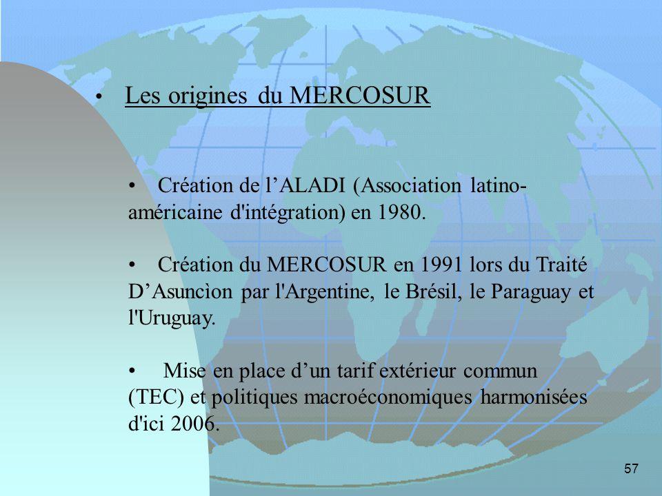 Les origines du MERCOSUR