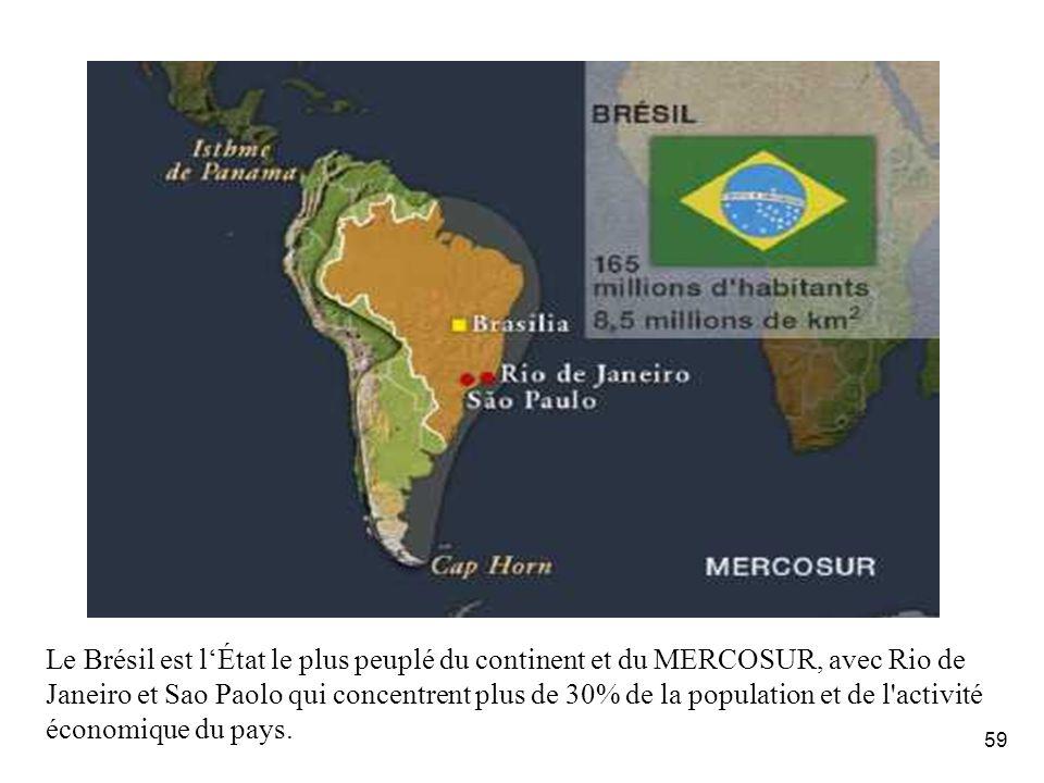 Le Brésil: