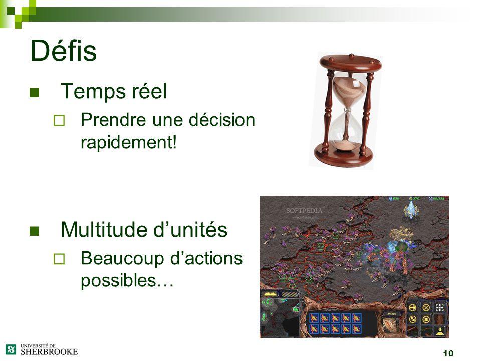Défis Temps réel Multitude d'unités Prendre une décision rapidement!
