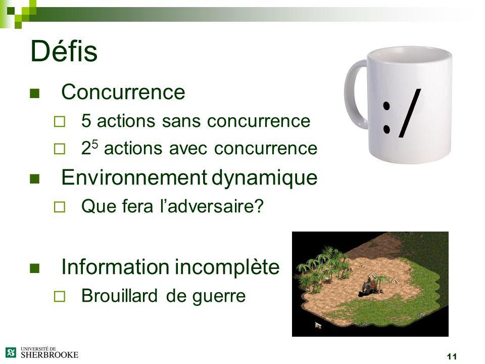 Défis Concurrence Environnement dynamique Information incomplète