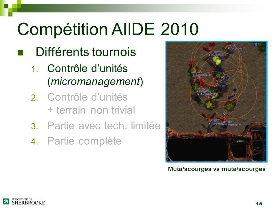 Compétition AIIDE 2010 Différents tournois