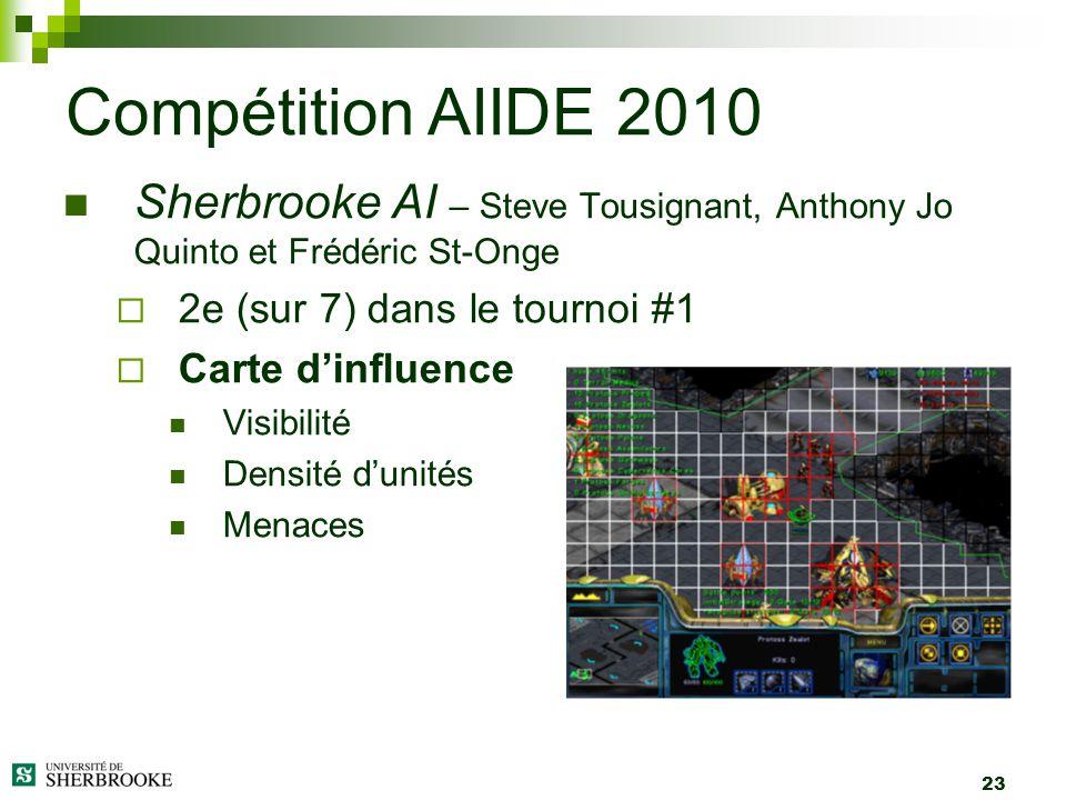 Compétition AIIDE 2010 Sherbrooke AI – Steve Tousignant, Anthony Jo Quinto et Frédéric St-Onge. 2e (sur 7) dans le tournoi #1.