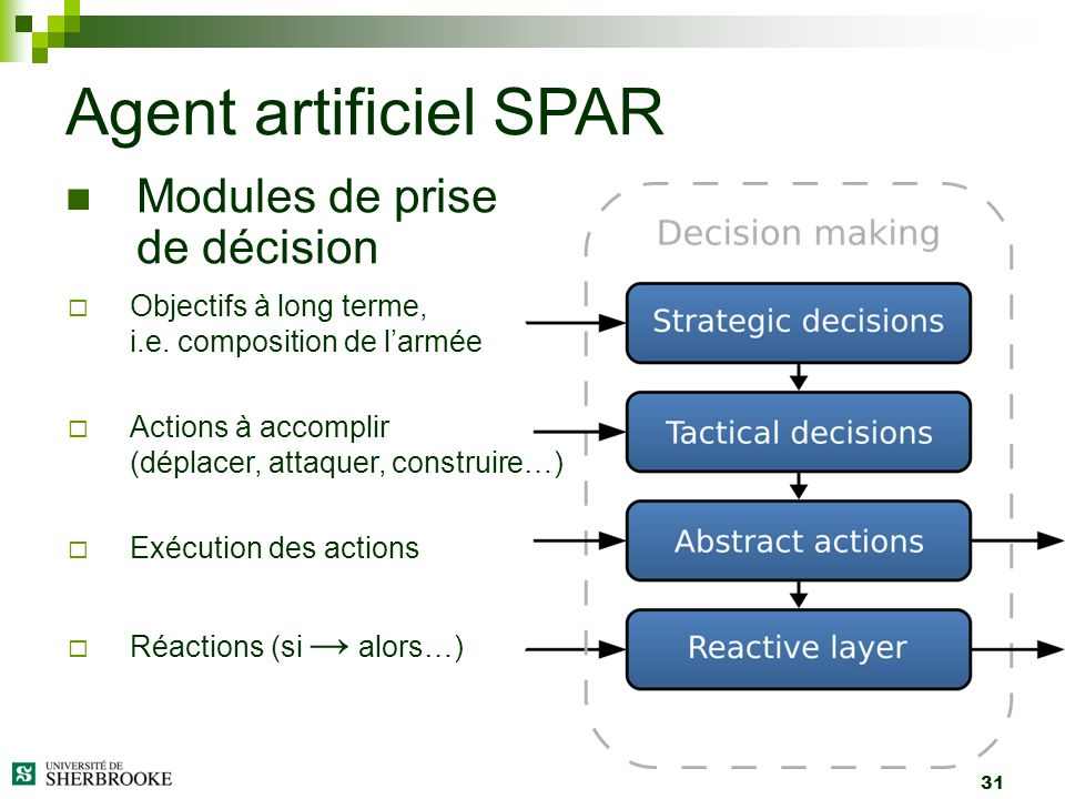 Agent artificiel SPAR Modules de prise de décision