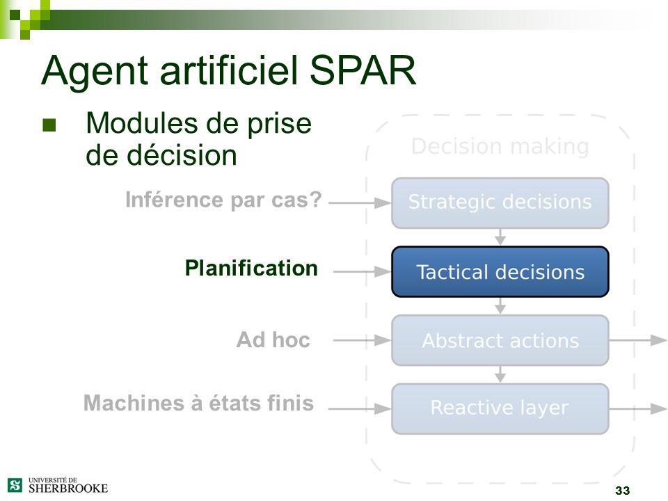 Agent artificiel SPAR Modules de prise de décision Inférence par cas
