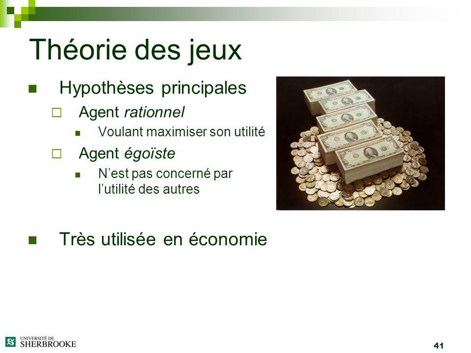 Théorie des jeux Hypothèses principales Très utilisée en économie