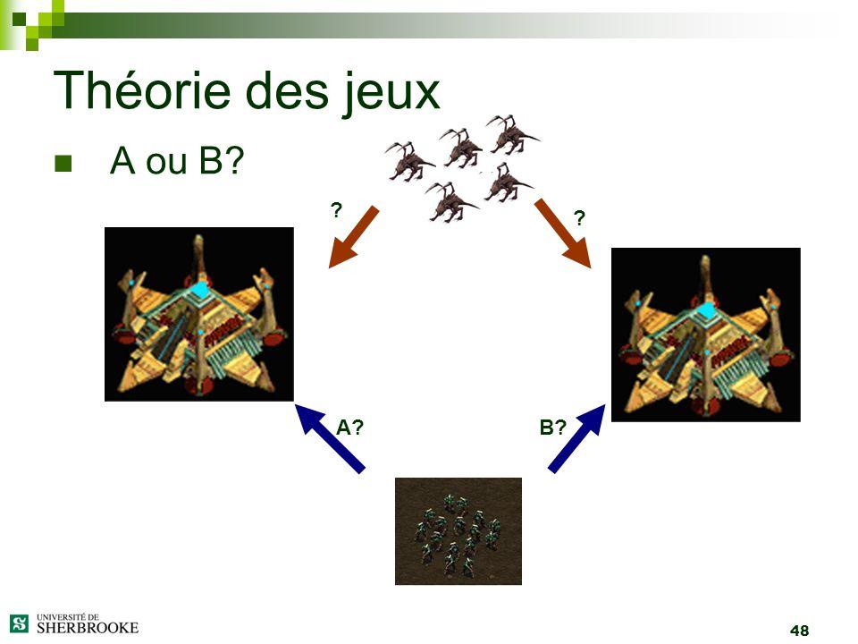Théorie des jeux A ou B A B 48