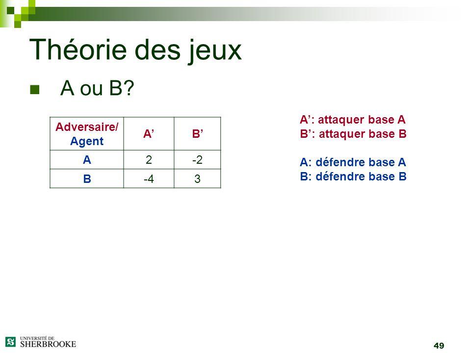 Théorie des jeux A ou B A': attaquer base A B': attaquer base B