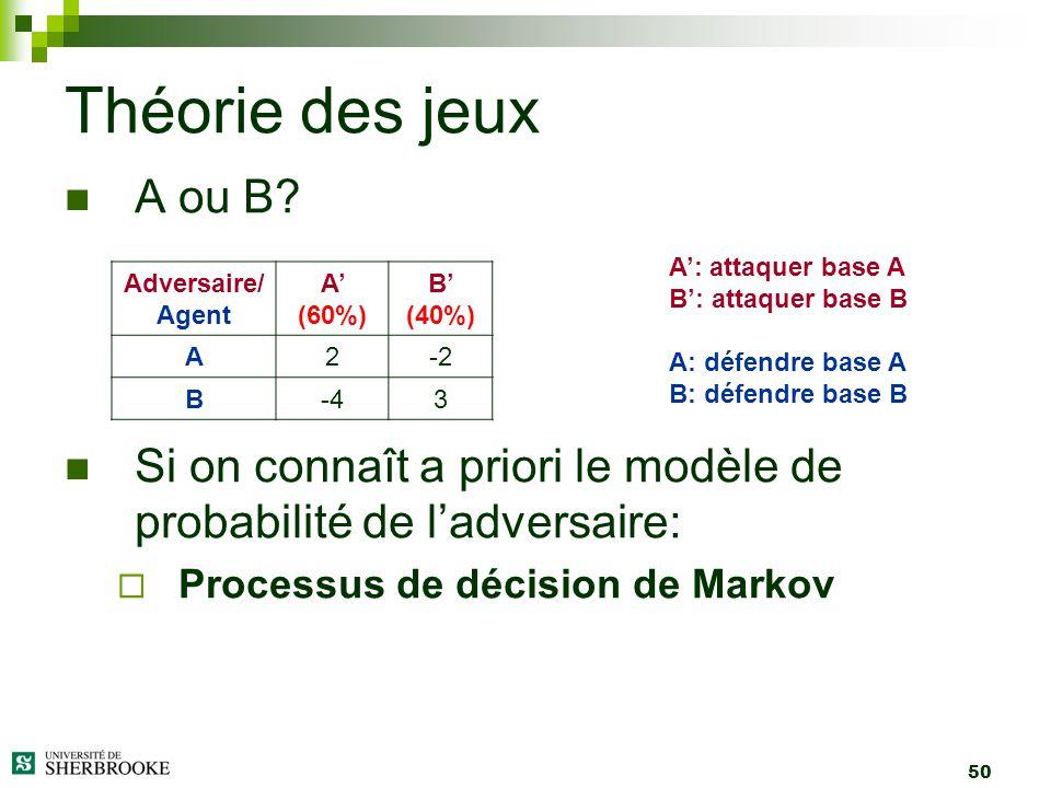 Théorie des jeux A ou B Si on connaît a priori le modèle de probabilité de l'adversaire: Processus de décision de Markov.