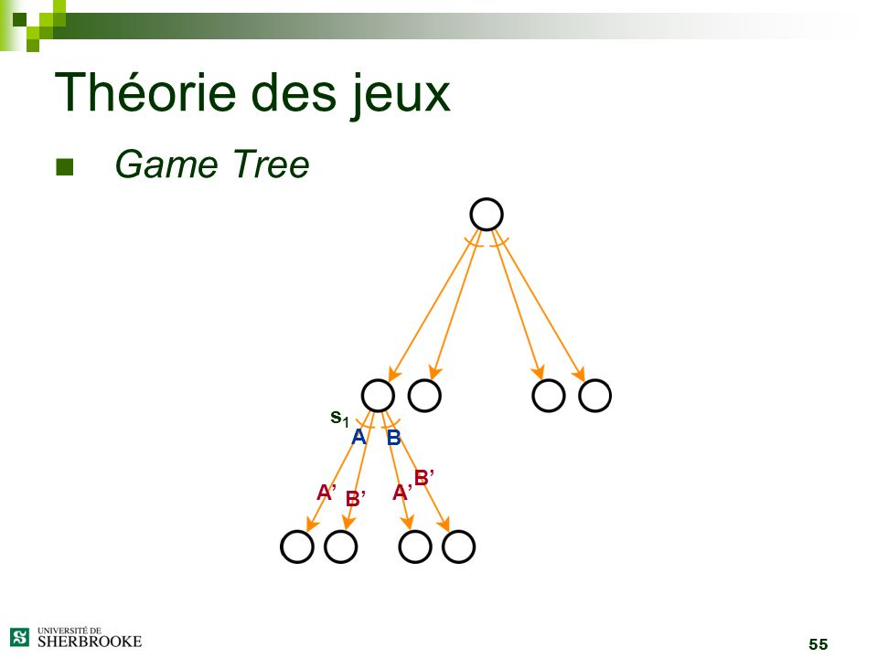 Théorie des jeux Game Tree s1 A B B' A' A' B' 55