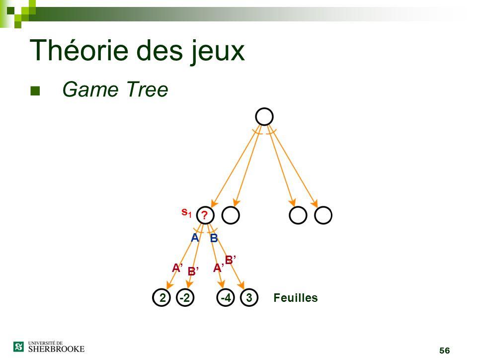 Théorie des jeux Game Tree s1 A B B' A' A' B' 2 -2 -4 3 Feuilles 56