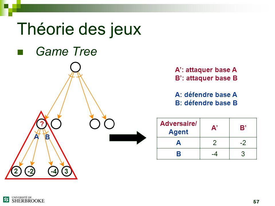 Théorie des jeux Game Tree A': attaquer base A B': attaquer base B
