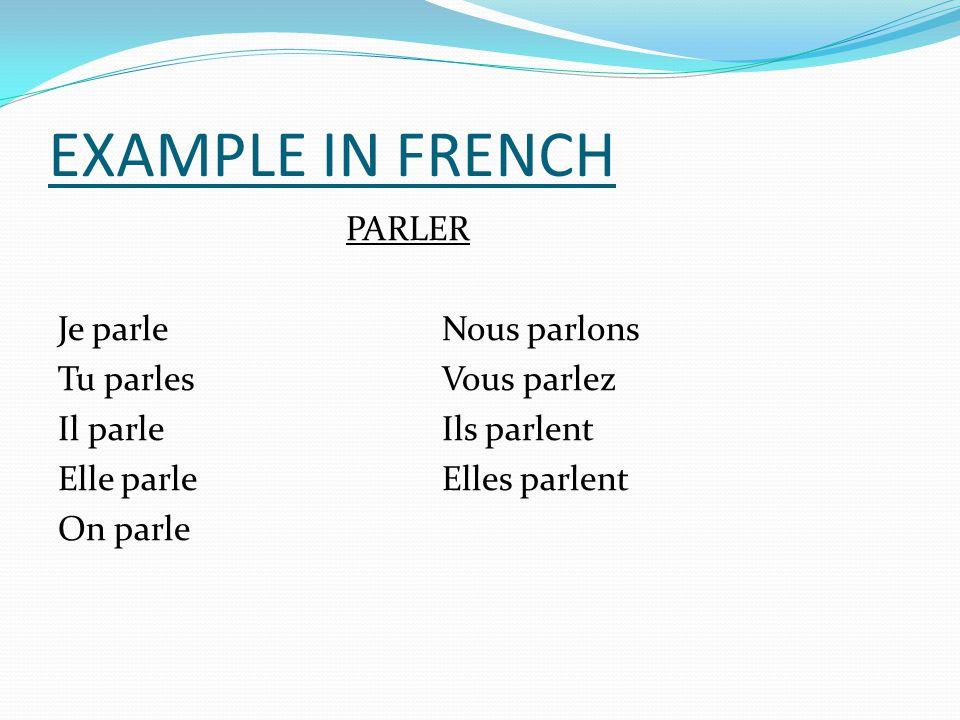 EXAMPLE IN FRENCH PARLER Je parle Nous parlons Tu parles Vous parlez Il parle Ils parlent Elle parle Elles parlent On parle