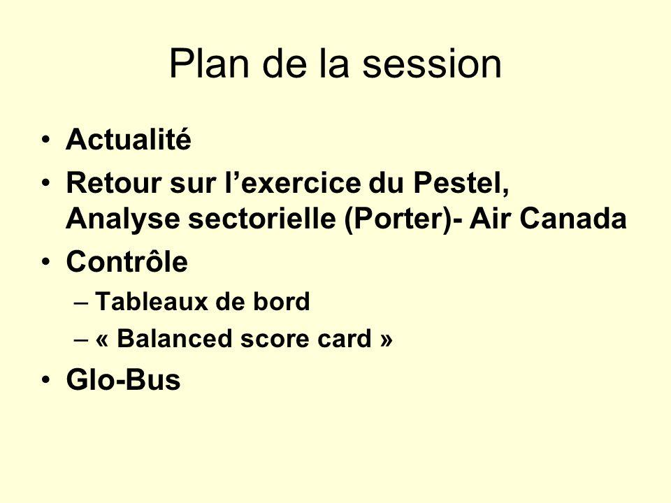 Plan de la session Actualité