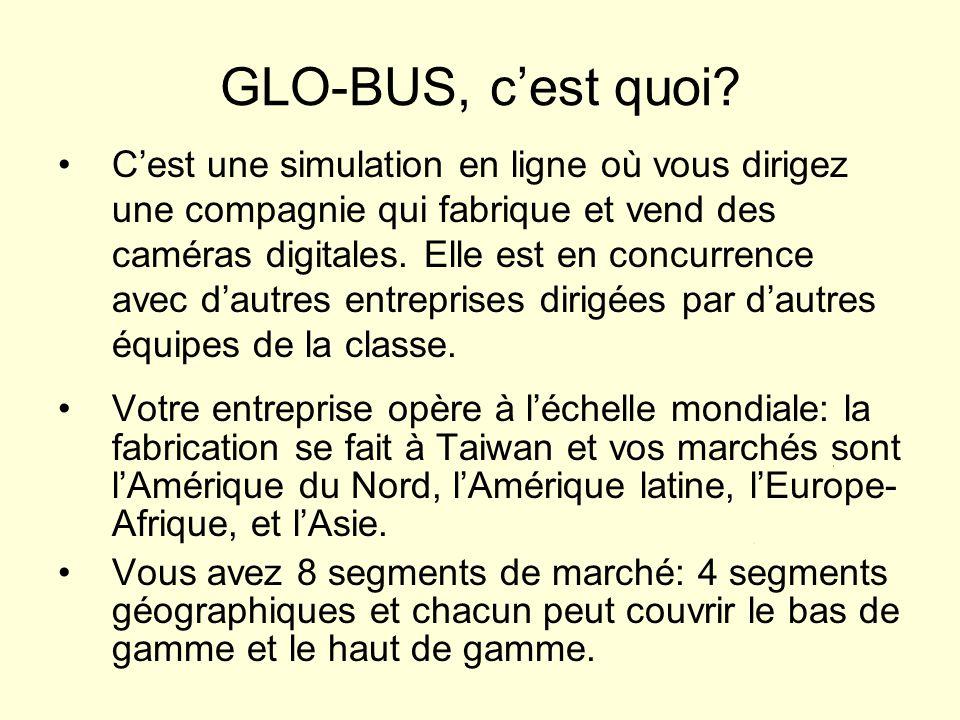 GLO-BUS, c'est quoi