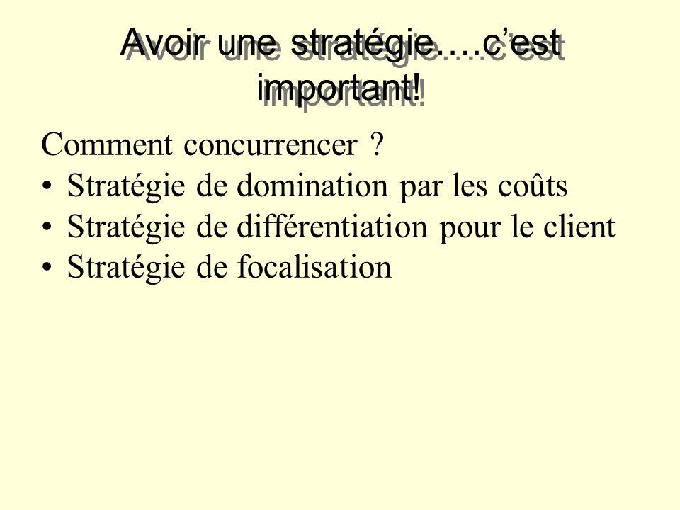 Avoir une stratégie….c'est important!