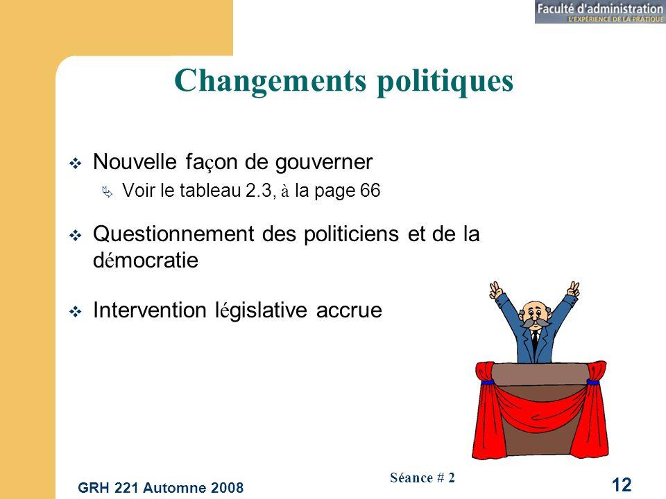 Changements politiques