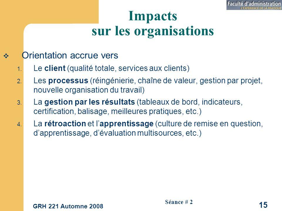 Impacts sur les organisations