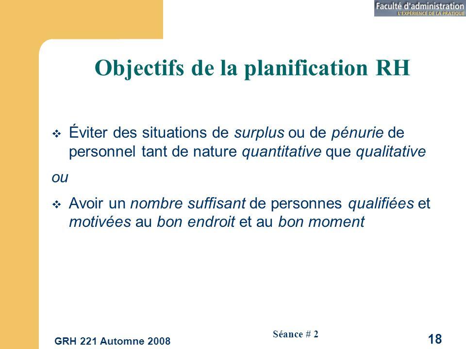 Objectifs de la planification RH