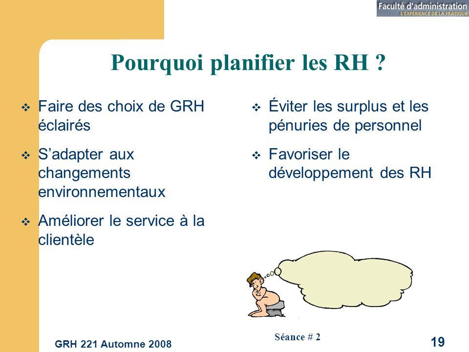 Pourquoi planifier les RH