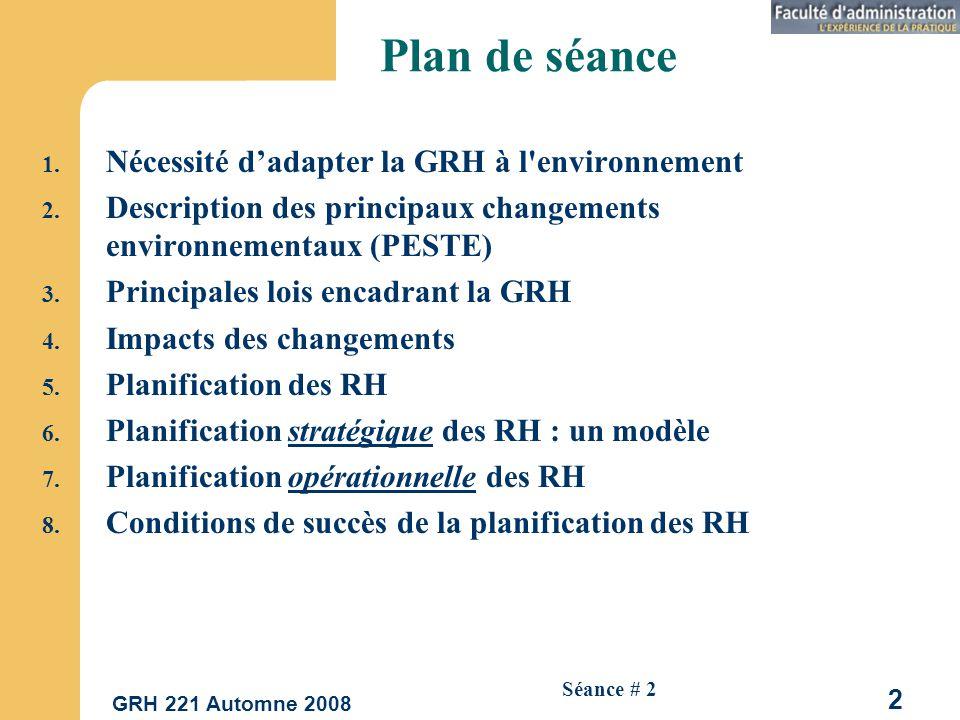 Plan de séance Nécessité d'adapter la GRH à l environnement
