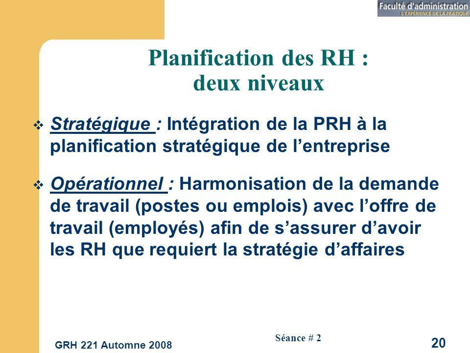 Planification des RH : deux niveaux
