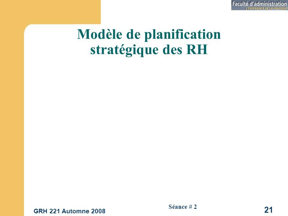 Modèle de planification stratégique des RH