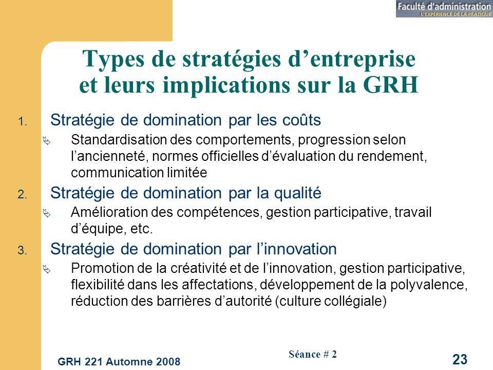 Types de stratégies d'entreprise et leurs implications sur la GRH
