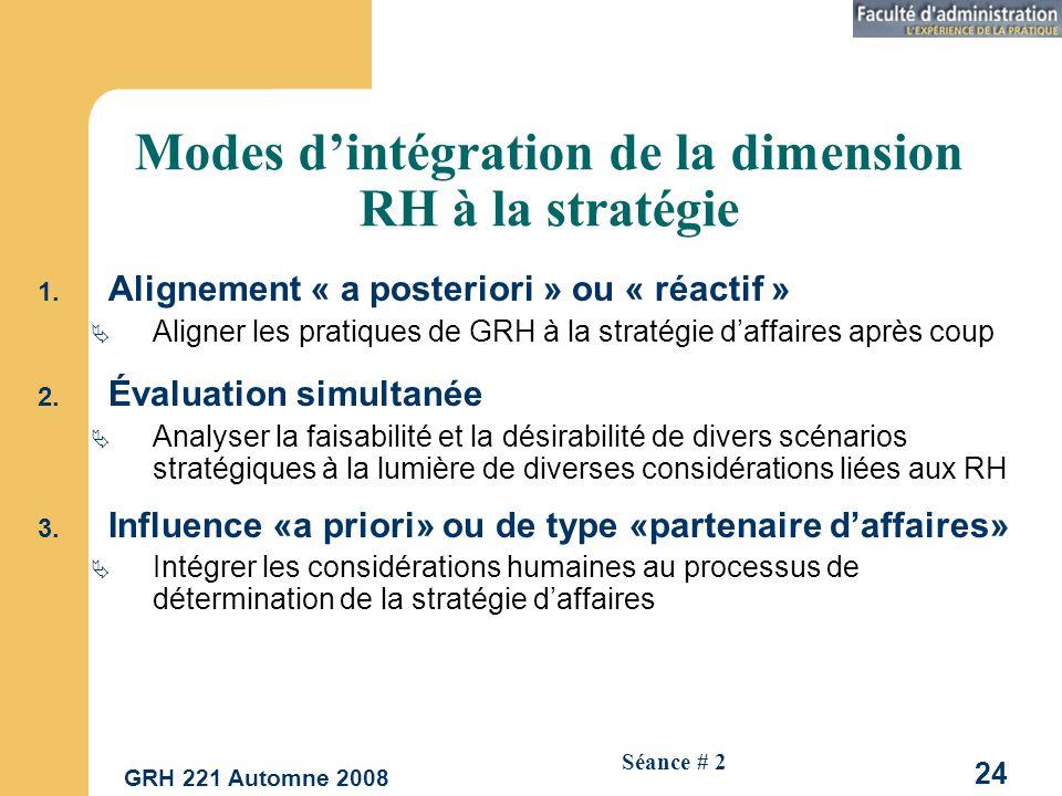 Modes d'intégration de la dimension RH à la stratégie