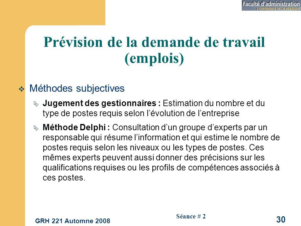 Prévision de la demande de travail (emplois)
