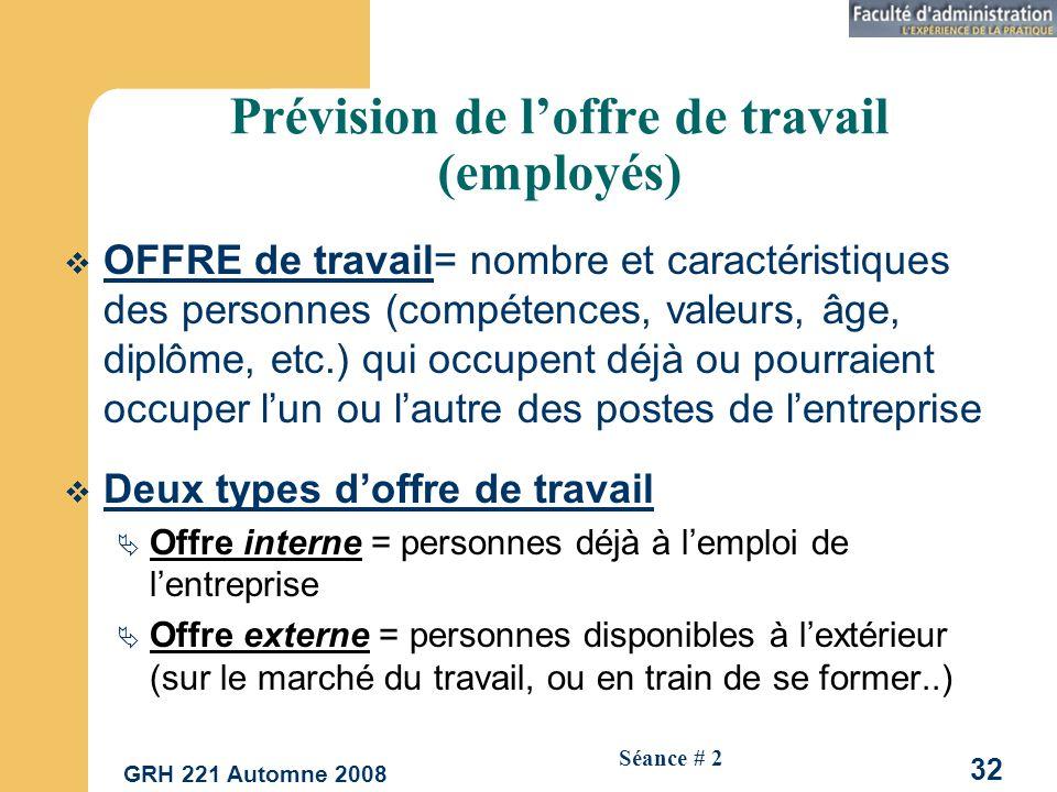 Prévision de l'offre de travail (employés)