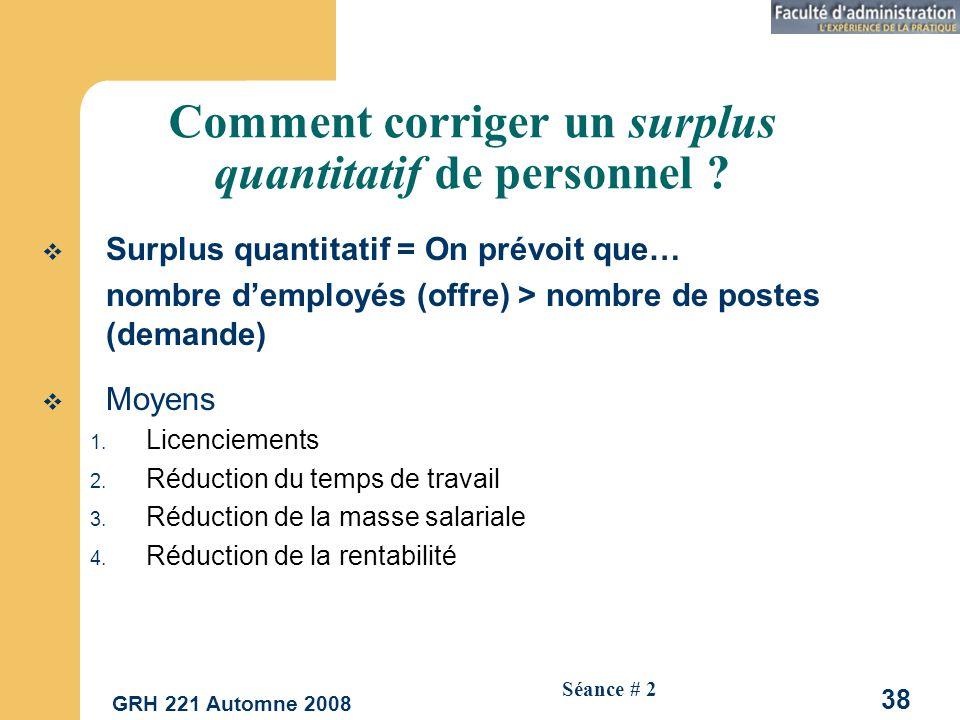 Comment corriger un surplus quantitatif de personnel