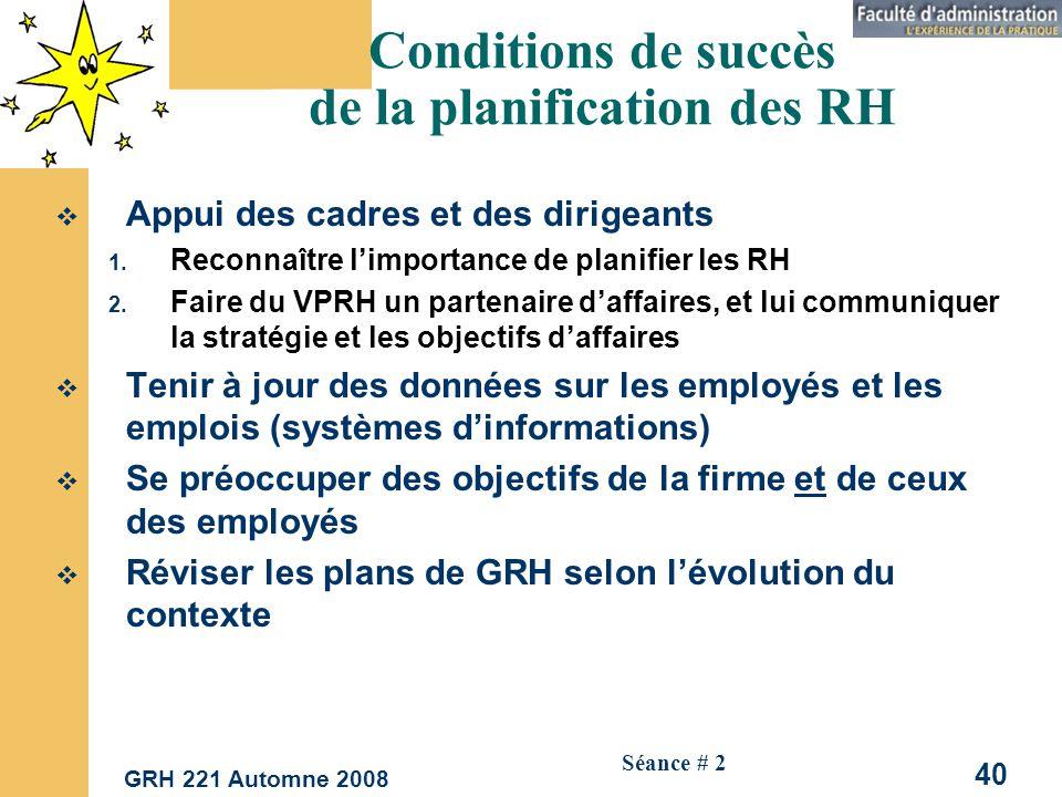 Conditions de succès de la planification des RH