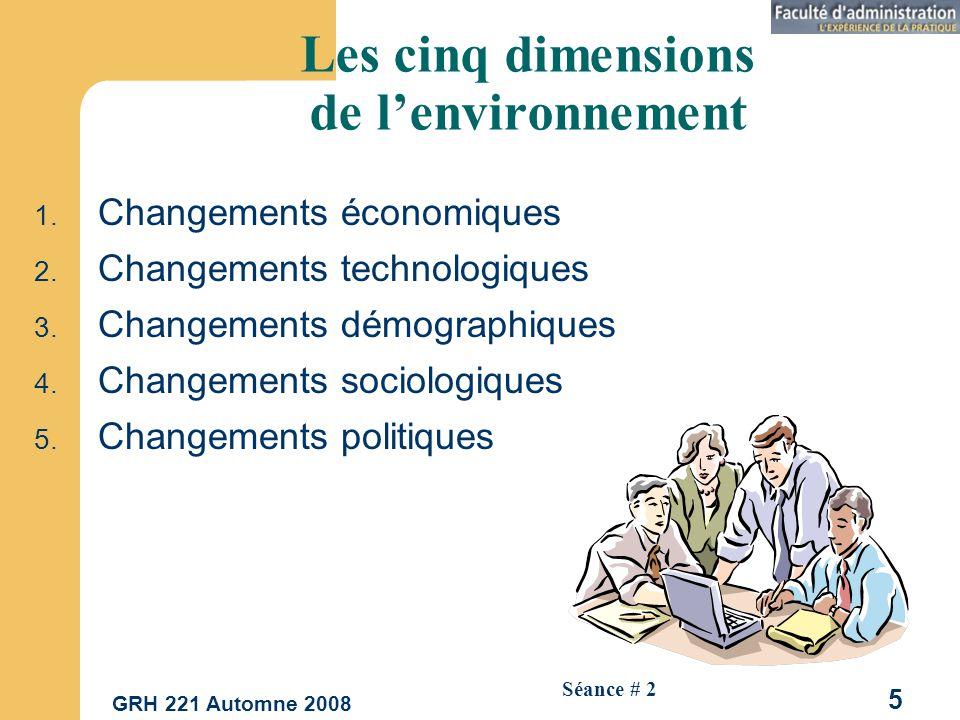 Les cinq dimensions de l'environnement