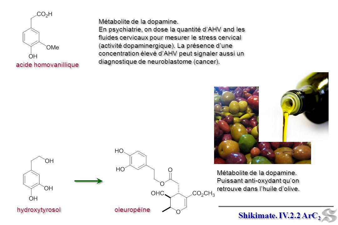 Shikimate. IV.2.2 ArC2 Métabolite de la dopamine.