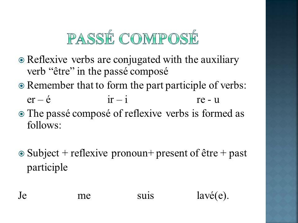 PASSÉ COMPOSÉ Reflexive verbs are conjugated with the auxiliary verb être in the passé composé.