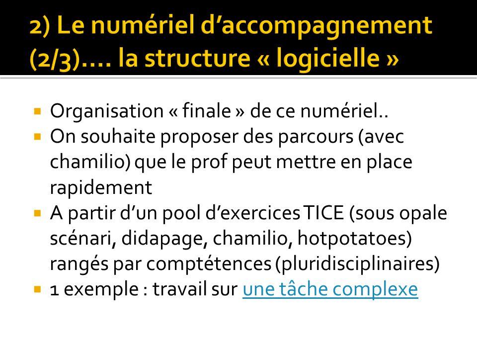 2) Le numériel d'accompagnement (2/3)…. la structure « logicielle »