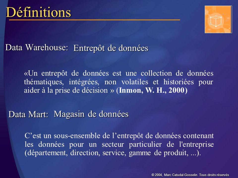 © 2004, Marc Catudal-Gosselin. Tous droits réservés