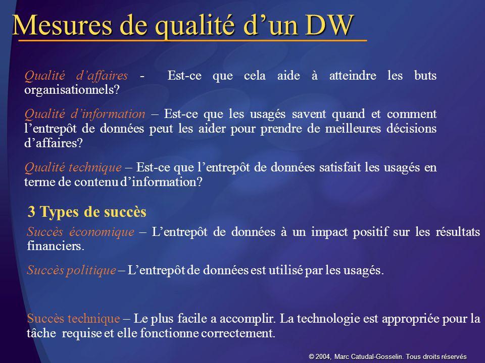 Mesures de qualité d'un DW