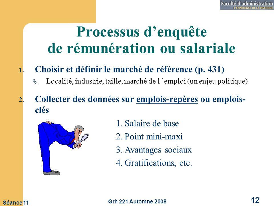 Processus d'enquête de rémunération ou salariale