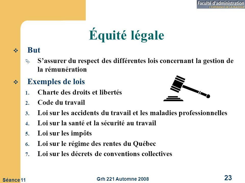 Équité légale But Exemples de lois