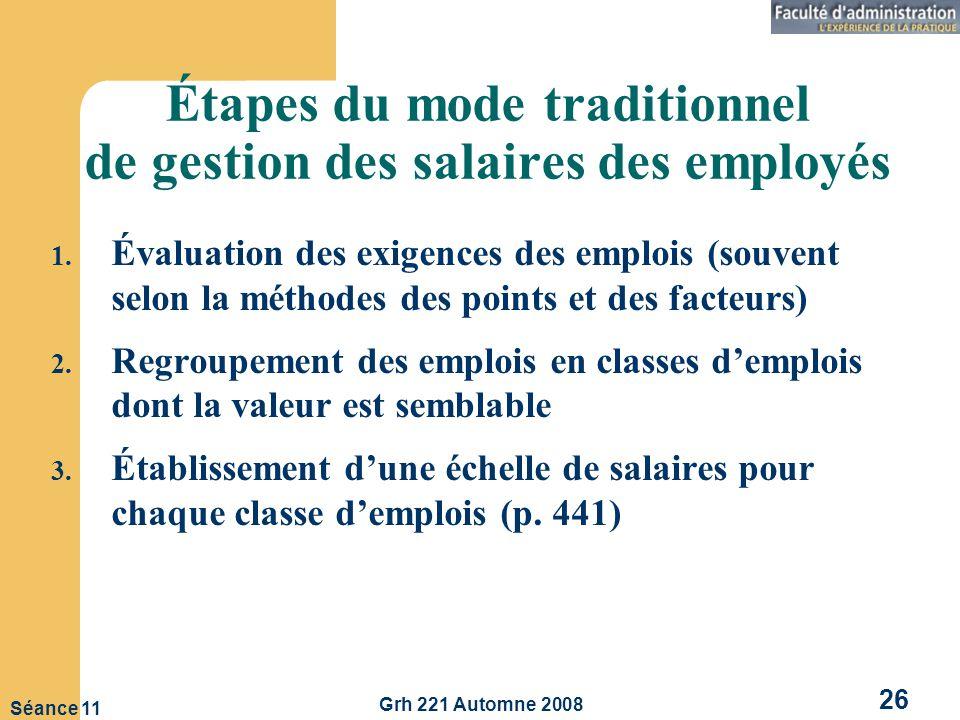 Étapes du mode traditionnel de gestion des salaires des employés