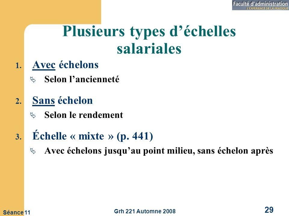 Plusieurs types d'échelles salariales