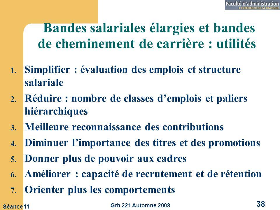 Bandes salariales élargies et bandes de cheminement de carrière : utilités